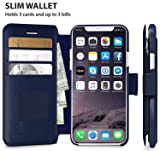 LUPA iPhone Xs Max Wallet Case -Slim & Lightweight