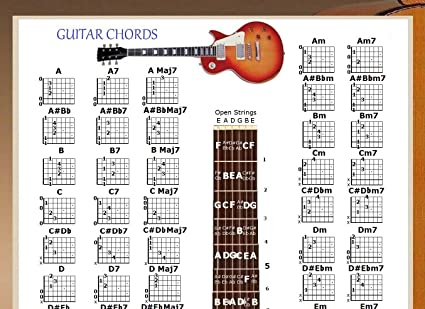Amazon.com: GUITAR CHORDS POSTER & 5 POSITION LOGO FINGERING CHART ...