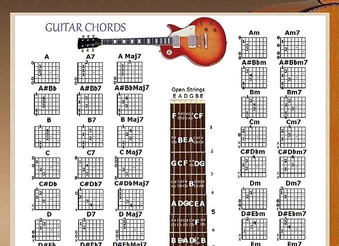 Amazon Guitar Chords Poster 5 Position Logo Fingering Chart