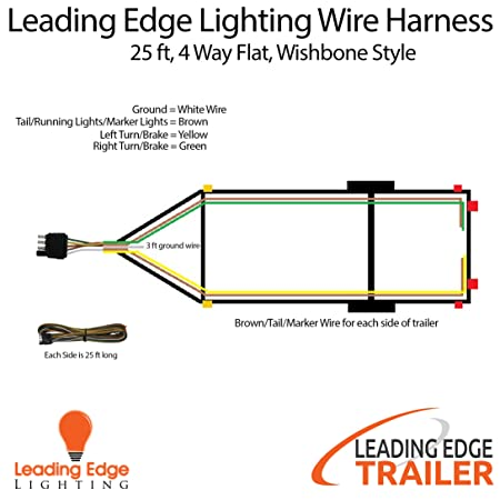 Amazon.com : Wishbone Style Trailer Wiring Harness with 4-flat ... on tail light converter diagram, trailer light diagram, peterbilt suspension diagram, 4 wire trailer diagram, 4 flat trailer connector diagram, 4 flat wiring harness, 4 flat trailer plug, 4 flat trailer wire, 4 flat trailer cover, 4 wire harness diagram,
