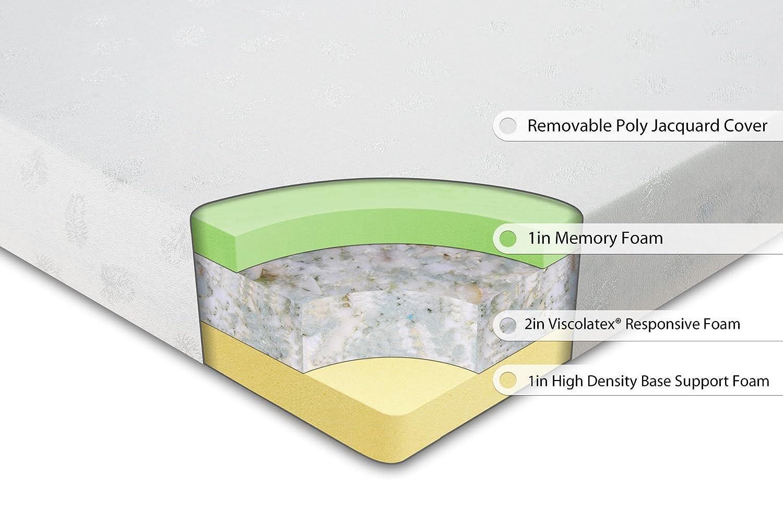 Zinus Memory Foam 4 Inch Tri-Fold Comfort Portable Folding Floor Mat