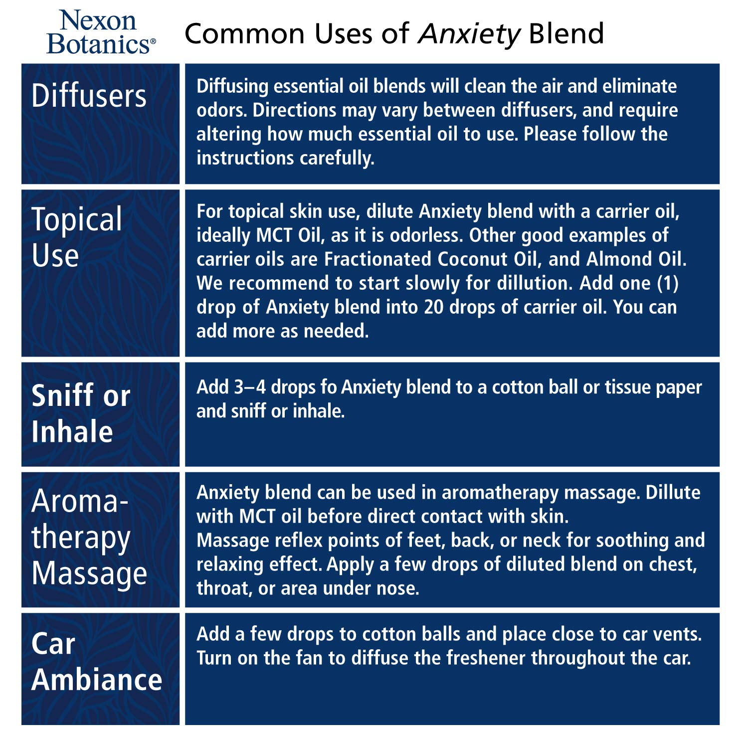 Anxiety May Alter Processing Of >> Amazon Com Nexon Botanics Anxiety Essential Oil Blend 30 Ml