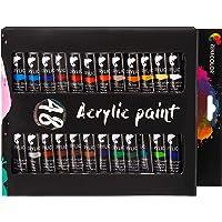 Pinturas, tintes y disolventes