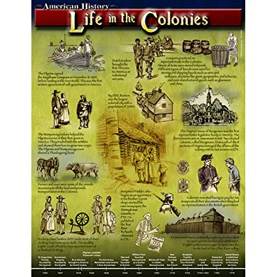 Carson Dellosa Mark Twain Life in The Colonies Chart (414023): Mark Twain Media: Office Products