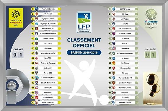 Tableau magnétique de classement - Ligue 1 et la Dominoss Ligue 2 - Saison 2018-2019: Amazon.fr: Sports et Loisirs