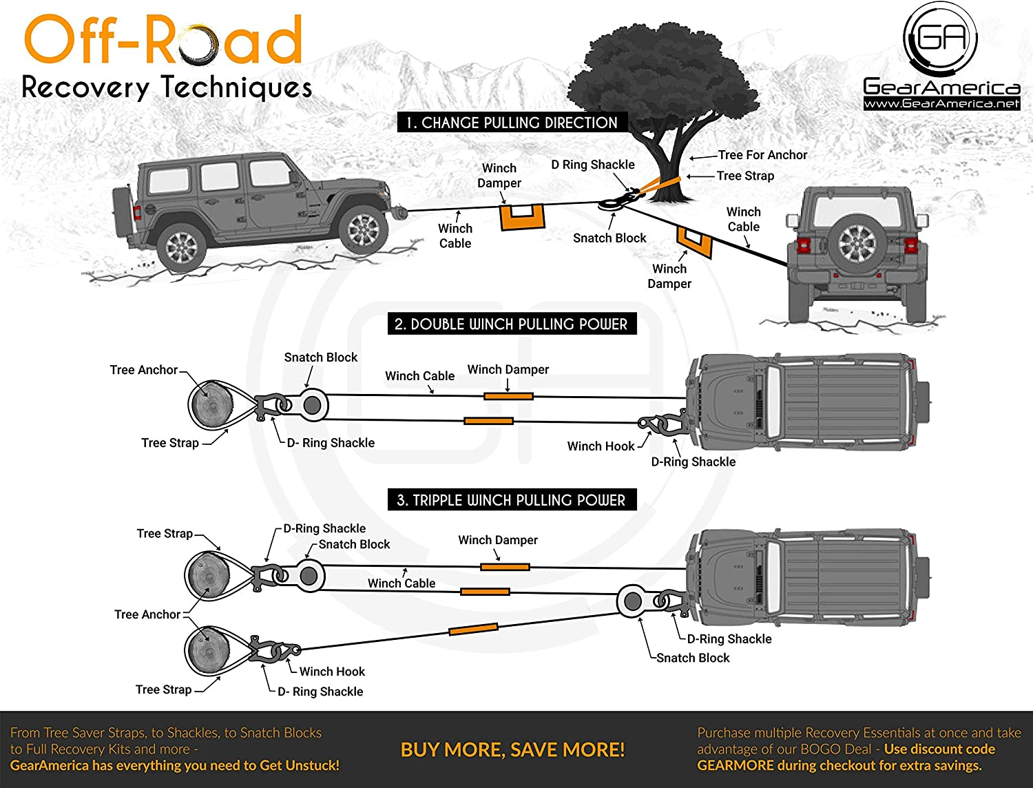 """Tree Saver or Kinetic Rope for Off-Road Recovery Black 10,000 LBS WLL   30,000 LBS MBC Connect Tow Strap   No Rust Anchor Points Superior to /¾/"""" D-Rings GearAmerica Aluminum Alloy ULTRA Shackles"""