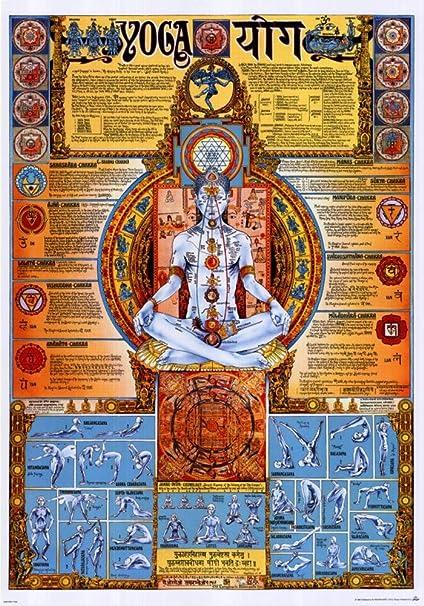 Yoga Poster Print, 27x39