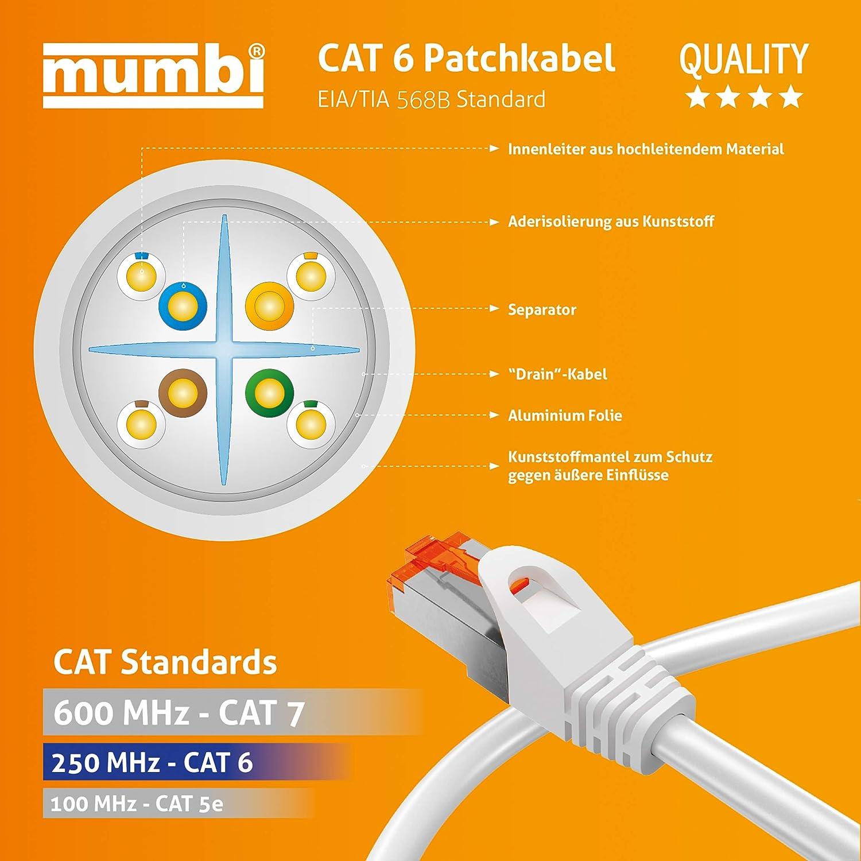 schwarz mumbi LAN Kabel 1m CAT 5e Netzwerkkabel CAT5e Ethernet Kabel Patchkabel RJ45 1Meter