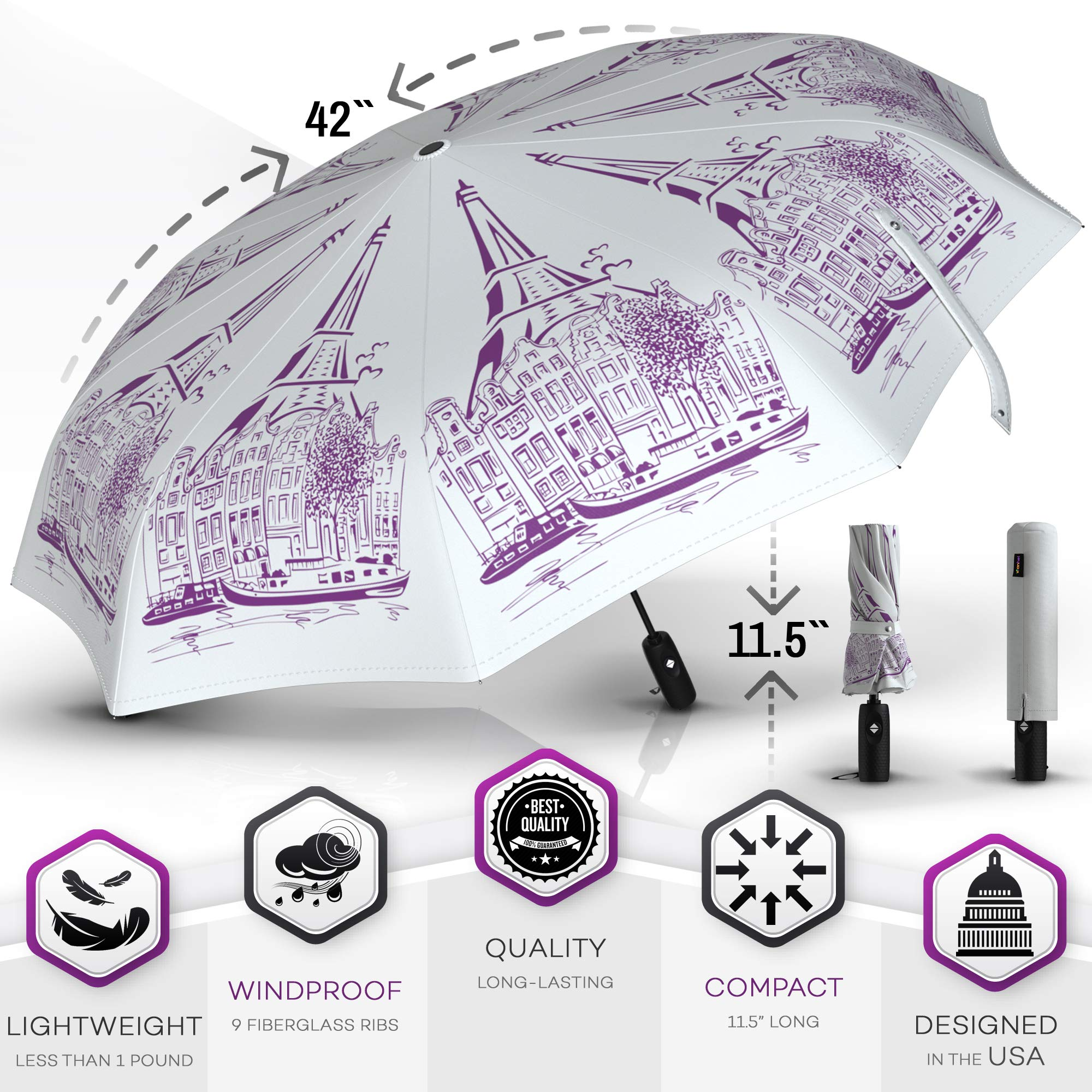 Compact Travel Umbrella - Windproof Water Repellent Teflon Coating - Auto Open Close (White Elegance)