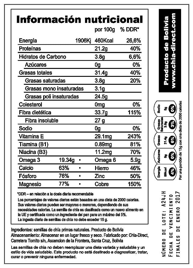 Semillas de chia informacion nutricional