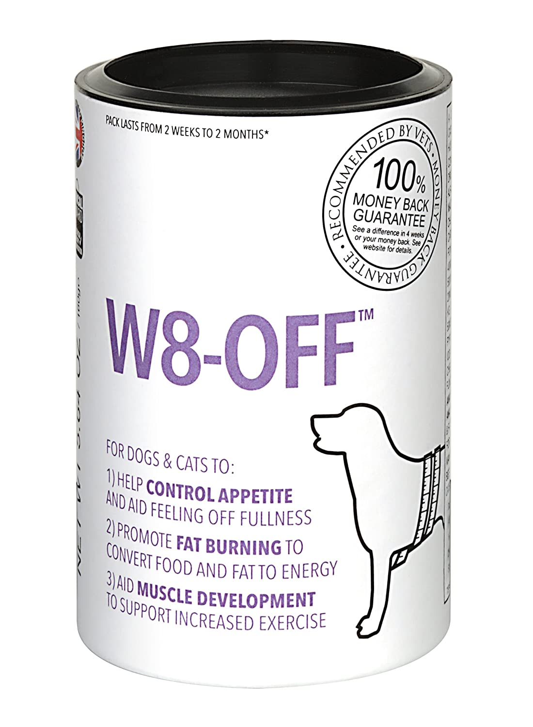 Weight loss and loss of appetite in dogs