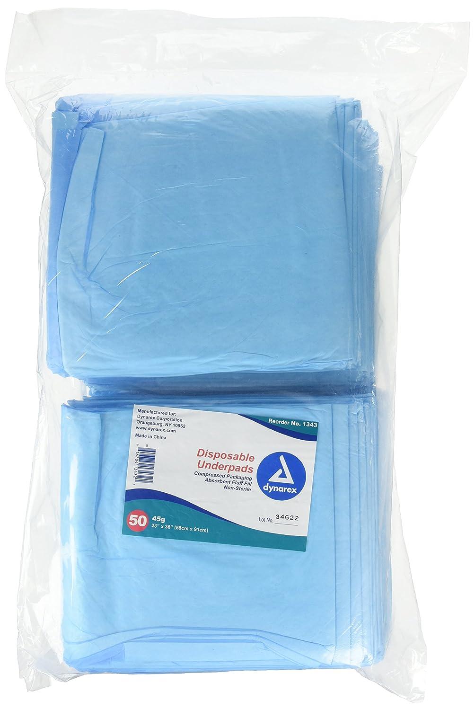 amazon com blue disposable underpads chux large size 23 x 36