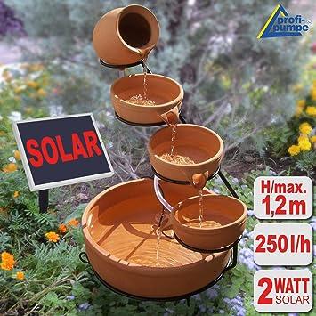 Fontaine Solaire Avec Pompe Solaire Fontaine De Jardin Solaire