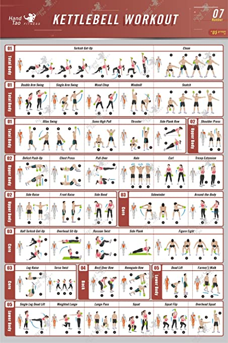 kettlebell workout exercise fabric canvas poster bodybuilding guide fitness quotes motivational inspiration gym home chart weight
