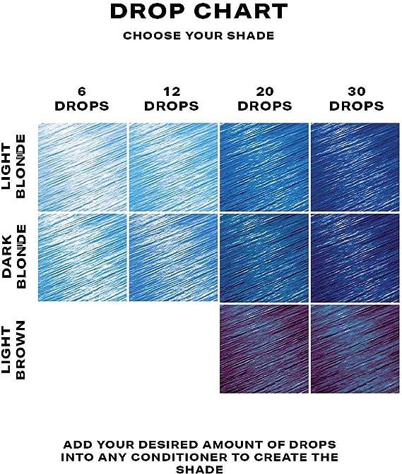 SHRINE Drop It Gotas Tinte Capilar Semipermanente, Azul 20 ml