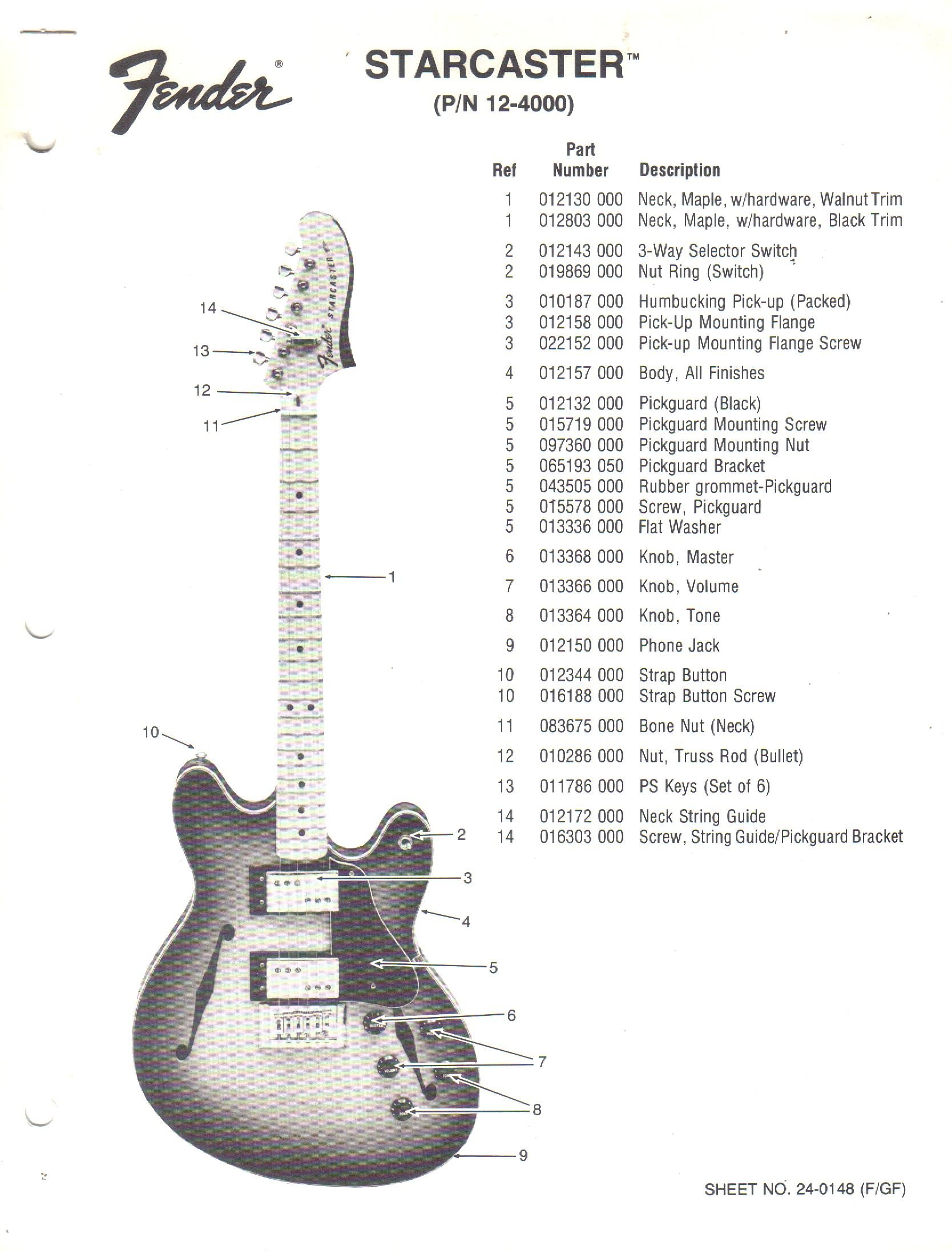 Fender Starcaster Electric Guitar Parts List Electronics Need To Know The Of Sunn Books