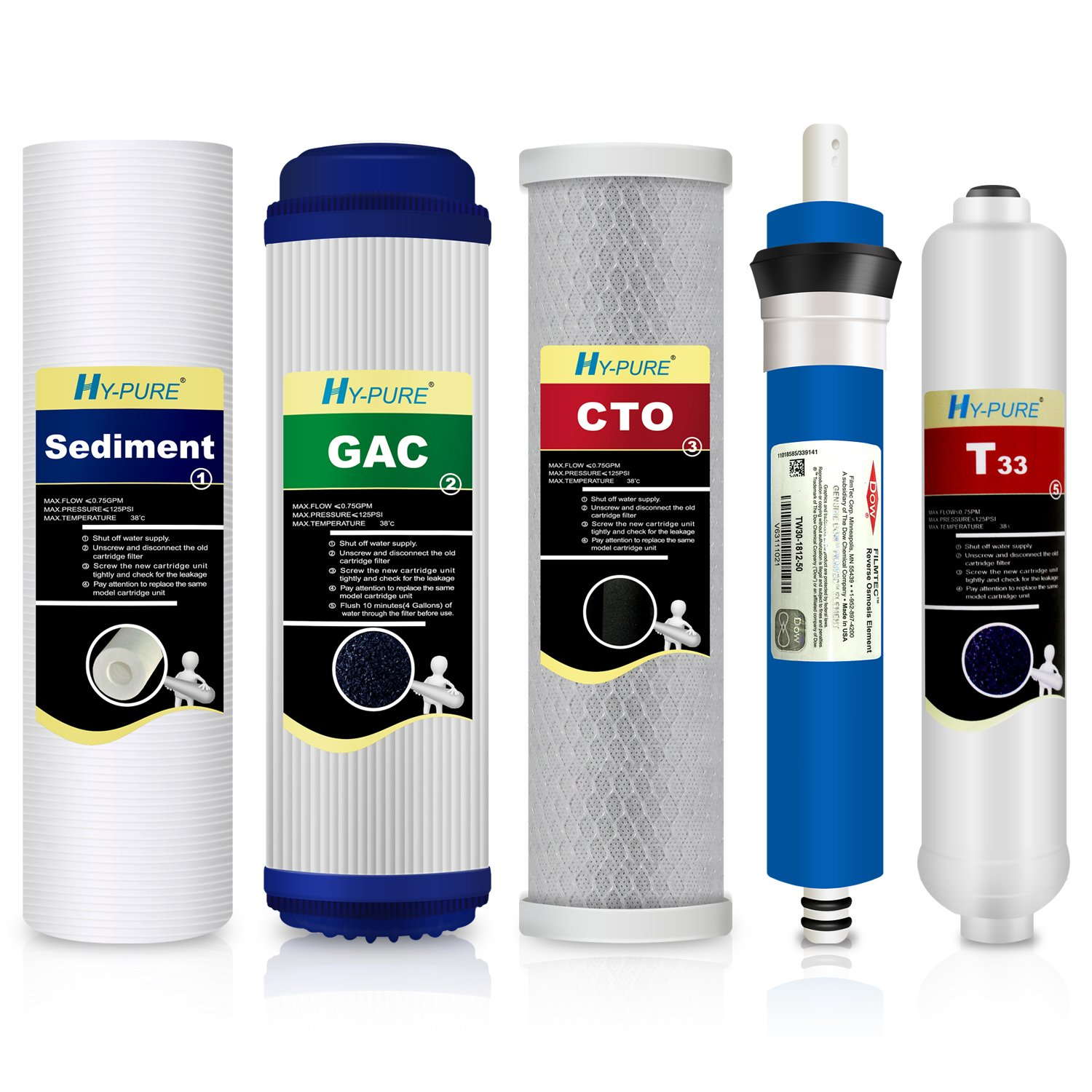 Amazon.com: Reverse Osmosis System Replacement Filter Set for ...