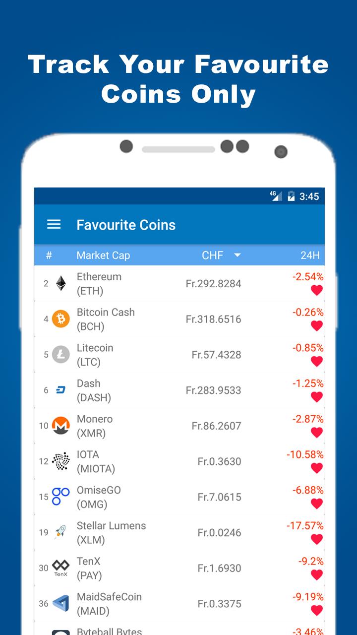 Coin Market Cap – Crypto Market