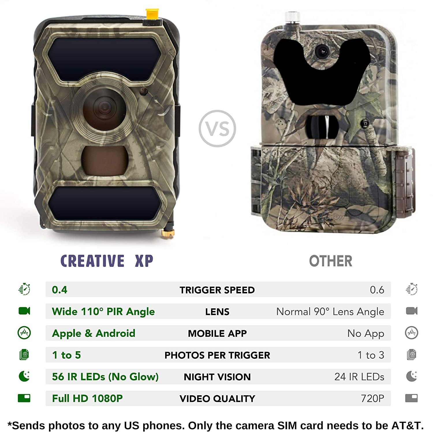 Amazon.com : CreativeXP 3G Cellular Trail Cameras | AT&T WiFi Full HD Wild Game Camera with Night Vision for Deer Hunting, Security | Wireless Waterproof ...