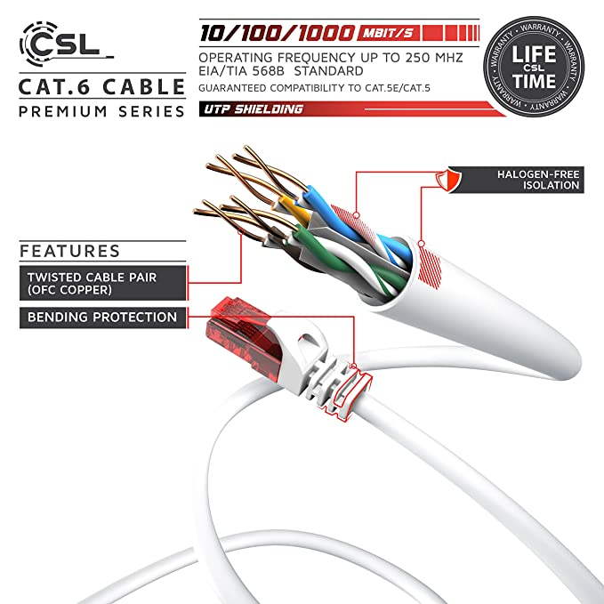 CSL - 20m Cable de Red Gigabit Ethernet LAN Cat.6 RJ45-1000Mbit s - Cable de conexión a Red - UTP - Compatible con Cat.5 Cat.5e Cat.7 - Conmutador ...