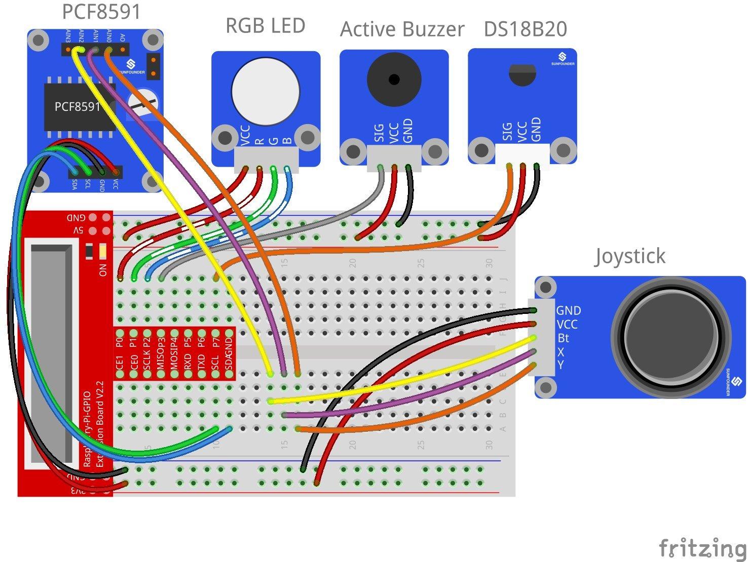 Sunfounder 37 Modules Sensor Kit V20 For Raspberry Pi Wiringpi Cpu Usage Electronics