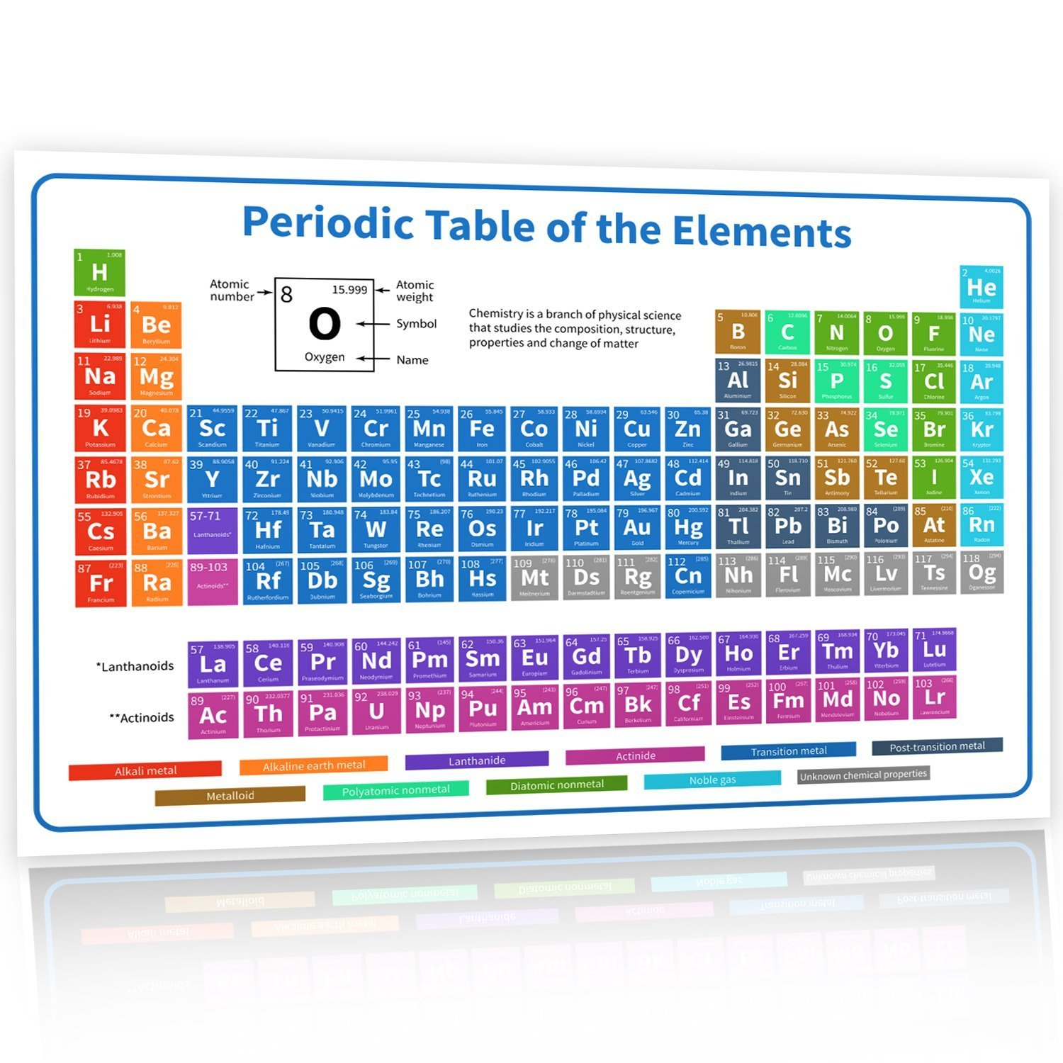 Super XL Large 6 Ft Periodic Table Poster of Elements Vinyl 2019 Version | Chemistry Chart for Teachers, Students, Classroom Science Banner | Newest 118 Elements | Atomic Number, Weight (White)