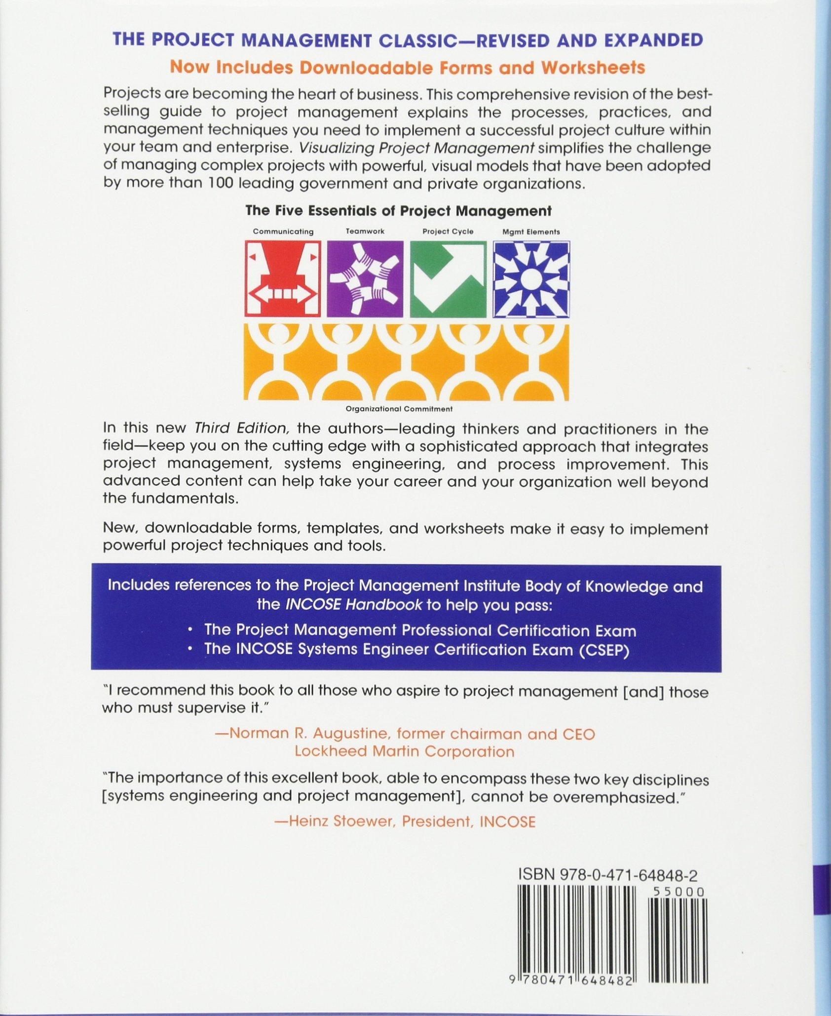 Visualizing Project Management Models And Frameworks For Mastering