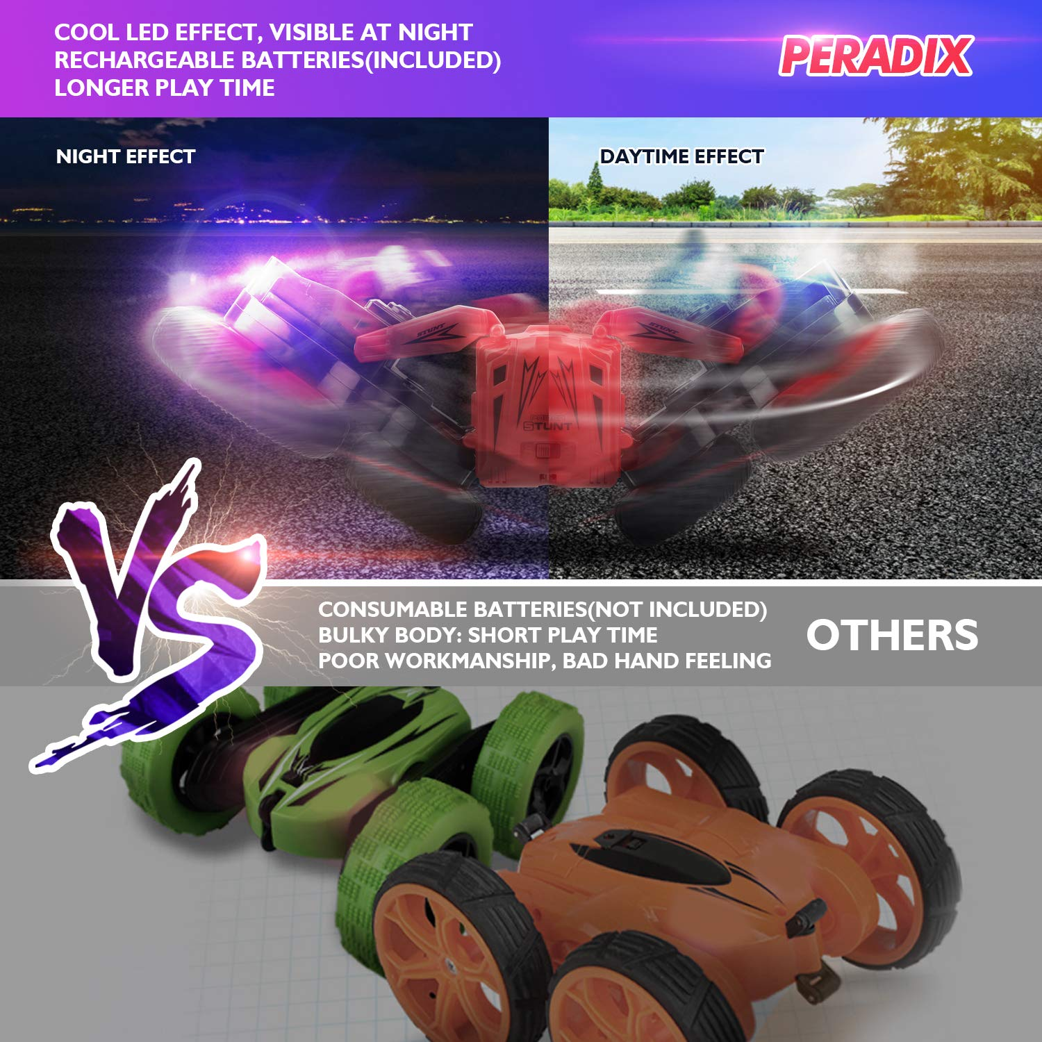 Peradix RC Stunt Car Remote Control Racing Car toy 4WD Double Sided 360 Degree Spins and Flips with LED Lights Cars Toys for boys Children /Kids(Black-Red Stunt car)