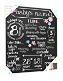 Amazon Price History for:Tiny Ideas Baby's Monthly Chalkboard, Girl, Black