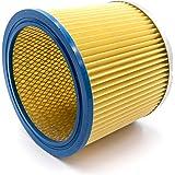 10 Staubsaugerbeutel Filtertüten geeignet für FIF NTS 20