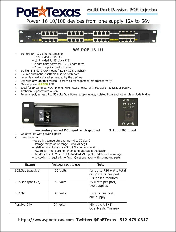 iniettore 16 Poe Poe per dispositivi 802.3af o passivi 802.3at con Alimentazione 24v120w WS-POE-16-24v120w