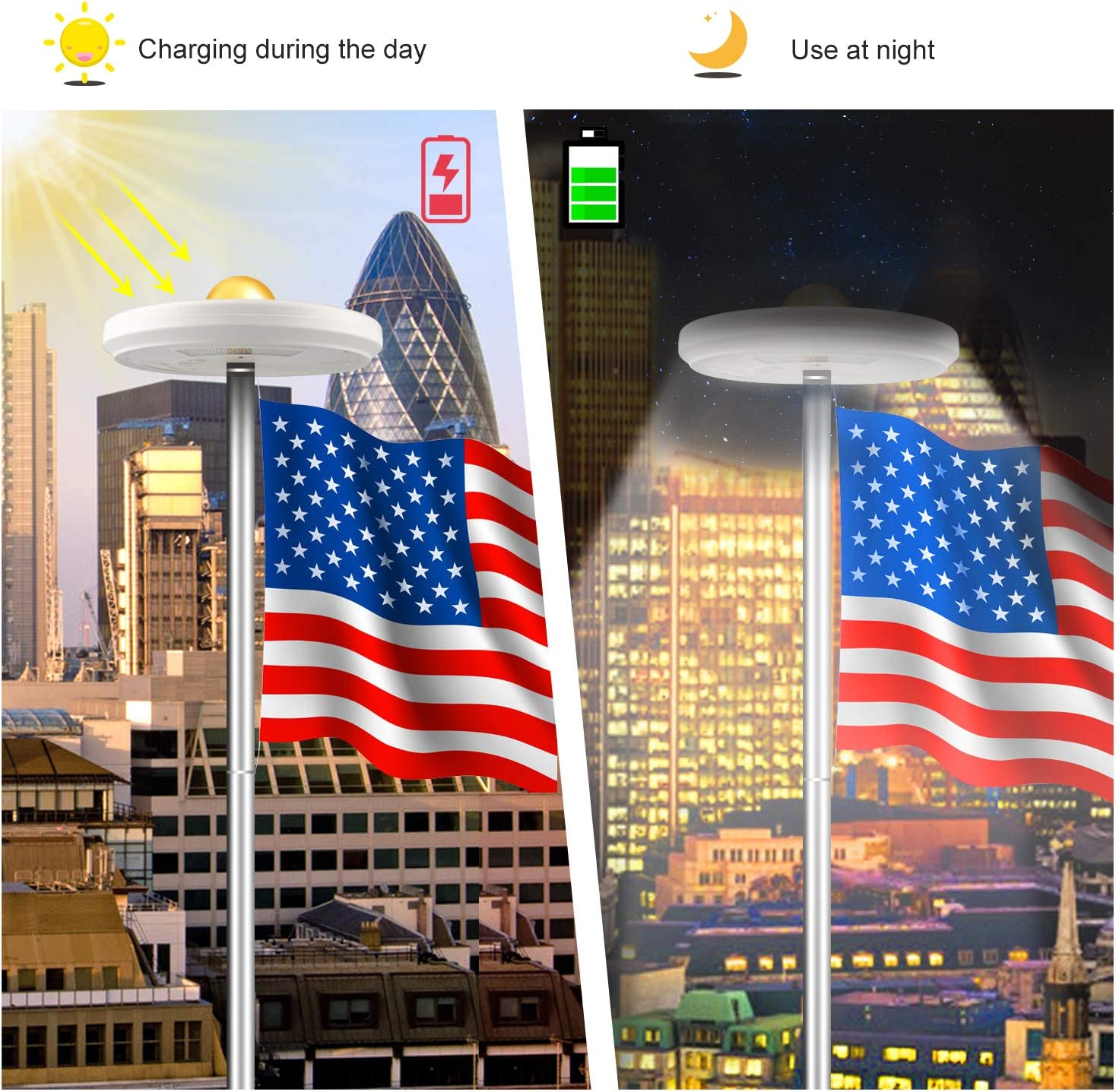 Solar Powered Flag Pole Lights for Longest Lasting Upto 10 Hrs Solar Flag Pole Light 111 led Light Super Bright Flag Pole LED LED Downlight up Flag on Most 15 to 25Ft 100/% Flag Coverage LED