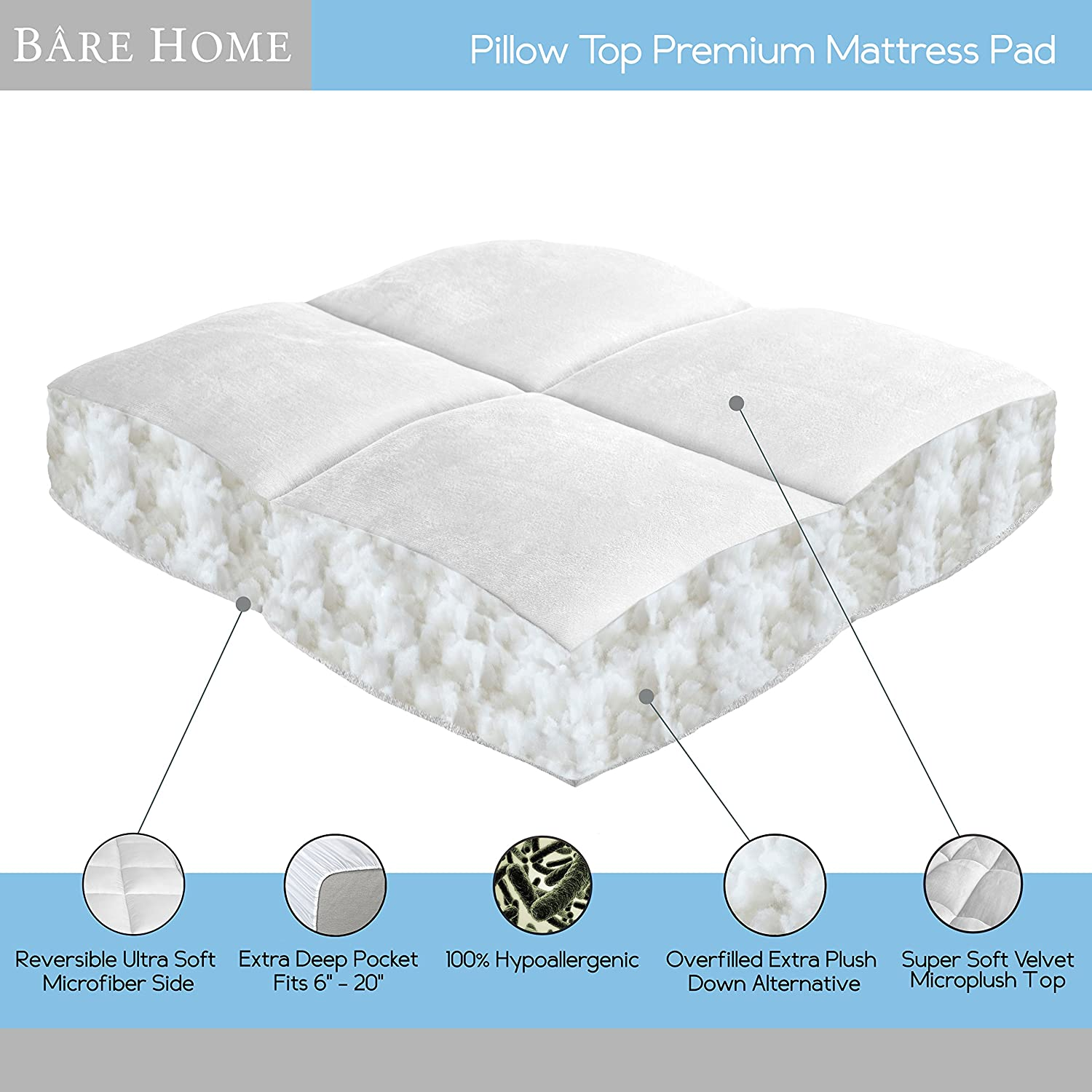 bamboo inch pads pillowtop mlily best memory serenity mattress top image pillow foam mattresses reviews