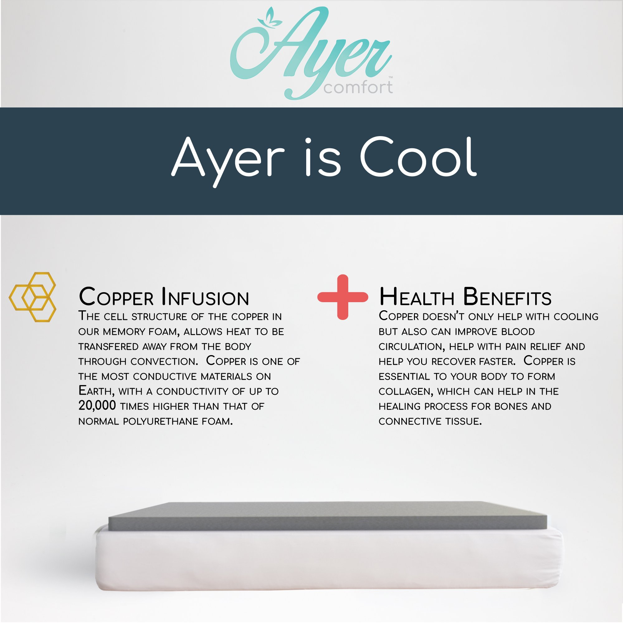Ayer Comfort 3 Inch Copper Infused Memory Foam Mattress Topper Made in the USA - Twin by Ayer Comfort (Image #3)