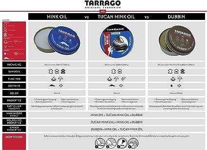 Tarrago | Dubbin 100 ml | Grasa de Caballo Nutritiva para ...