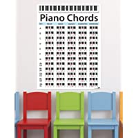 Large Piano Chord Chart Poster. Perfect for Students and Teachers. Size: Educational Handy Guide Chart Print for Keyboard Music Lessons.