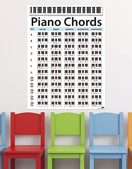 graphic regarding Piano Chord Chart Printable identified as Massive Piano Chord Chart Poster. Best for Learners and Instructors. Dimensions: 50in just Tall X 37.50within just Vast. Instructive Easy Consultant Chart Print for Keyboard