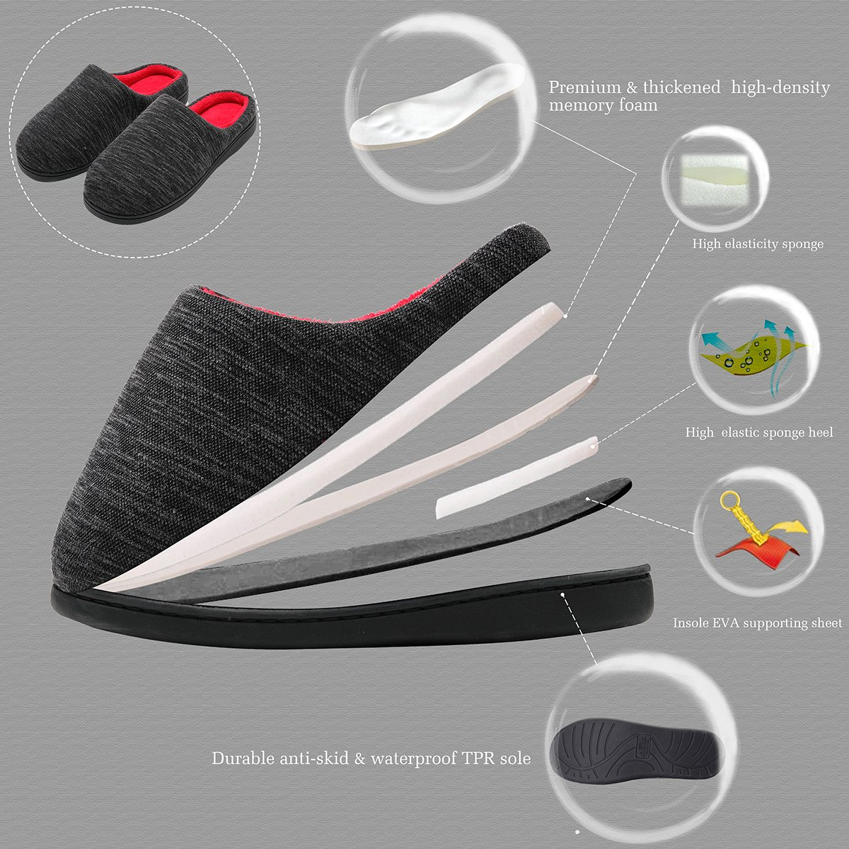 Cozy Spa House Indoor Slippers for Men Warm Lining Clog Furry Slippers by Harrms (Image #6)