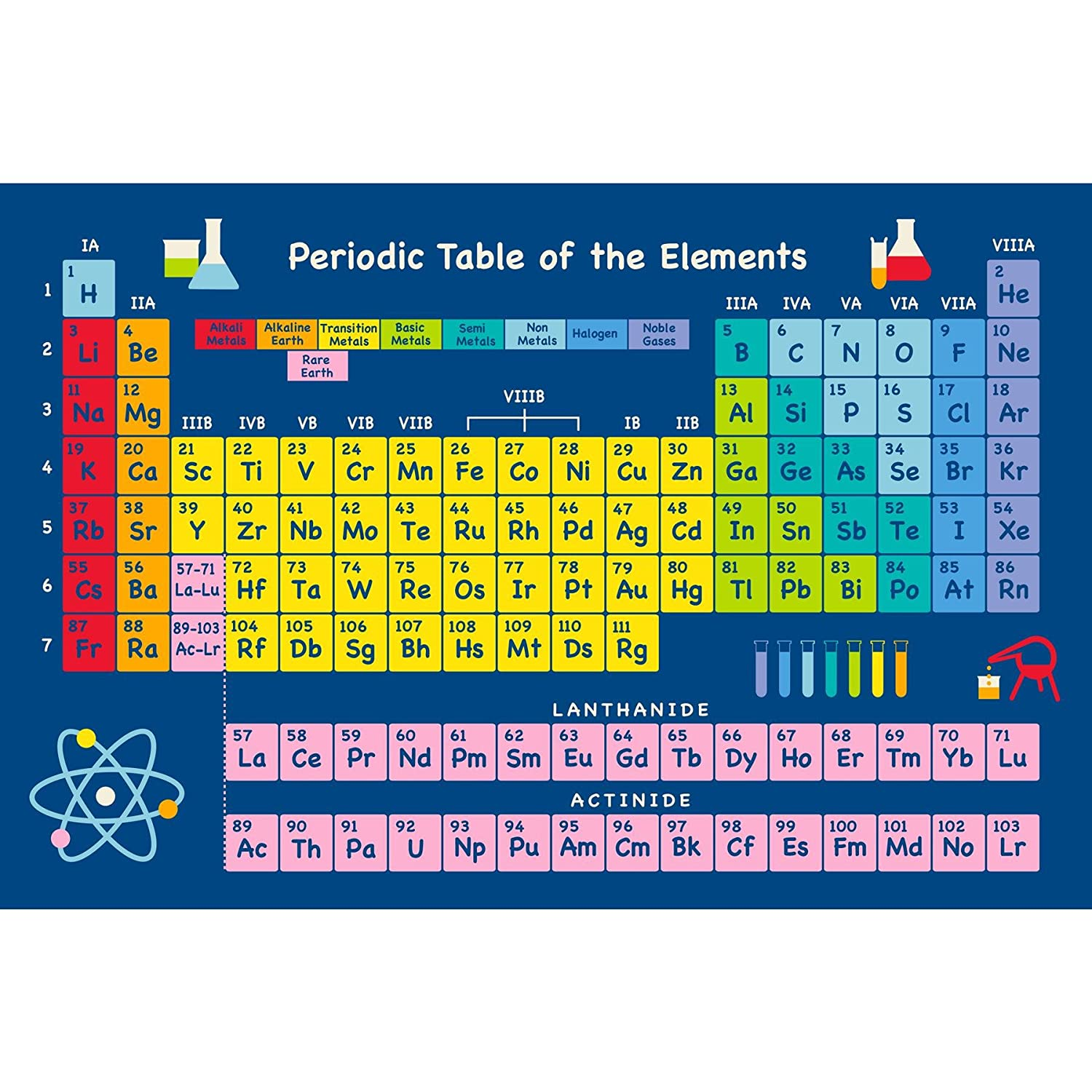 Amazon periodic table of elements area rug 5 3x7 6 amazon periodic table of elements area rug 5 3x7 6 kitchen dining gamestrikefo Gallery