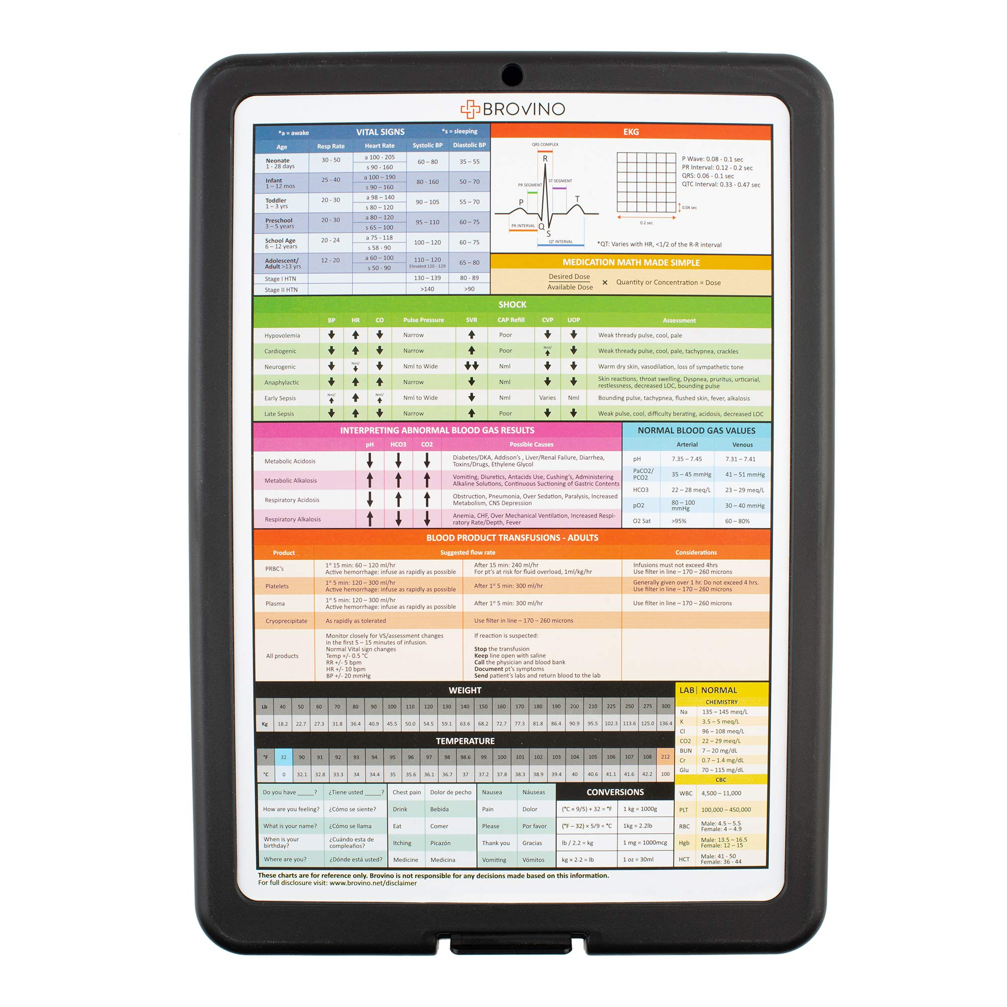 Nursing Clipboard with Cheat Sheet & Storage: Black Foldable Nurse Clipboard with Quick Reference Guides by Brovino
