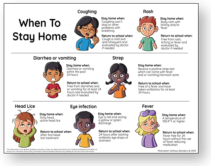 School Nurse Posters - When to Stay Home Poster - School Nurse Office Decorations and Doctors Office Decor - 17x22 Laminated