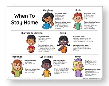 School Nurse Posters When To Stay Home Poster School Nurse