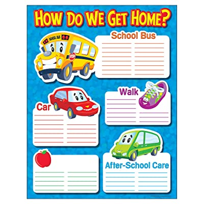 """Trend Enterprises Inc. How Do We Get Home? Learning Chart, 17"""" x 22"""": Toys & Games"""
