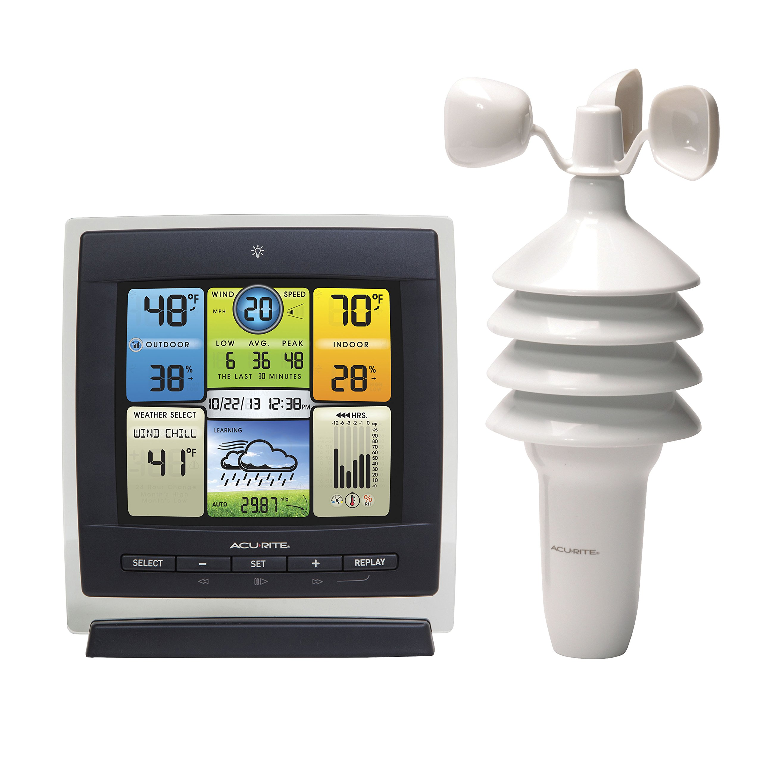 AcuRite 00589 Pro Color Weather Station with Wind Speed, Temperature and Humidity by AcuRite