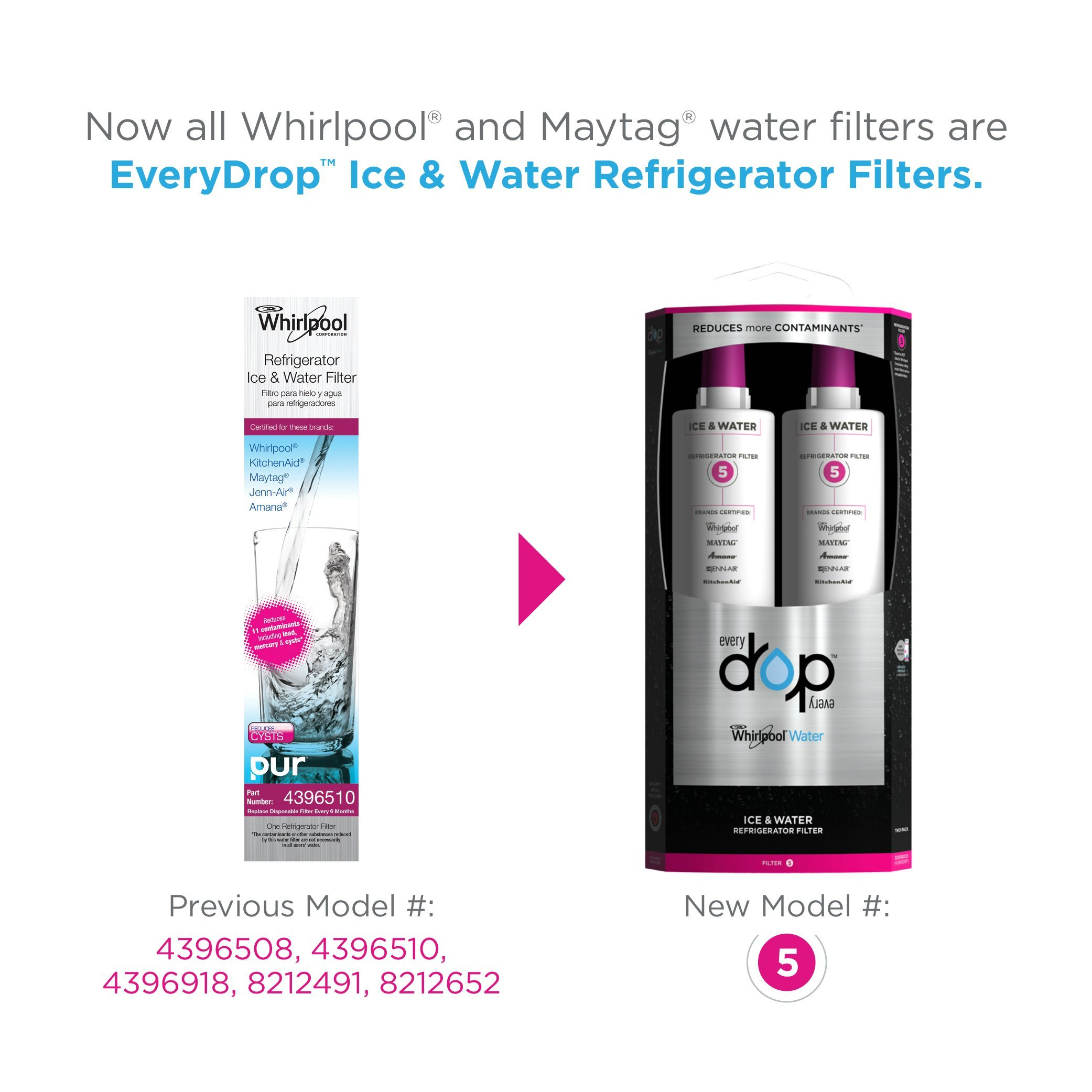 EveryDrop by Whirlpool Refrigerator Water Filter 5 (Pack of 2) by Whirlpool (Image #1)