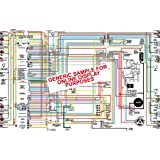 Swell Amazon Com 1968 Amc Amx Javelin Color Wiring Diagram 18 X 24 Wiring Cloud Toolfoxcilixyz