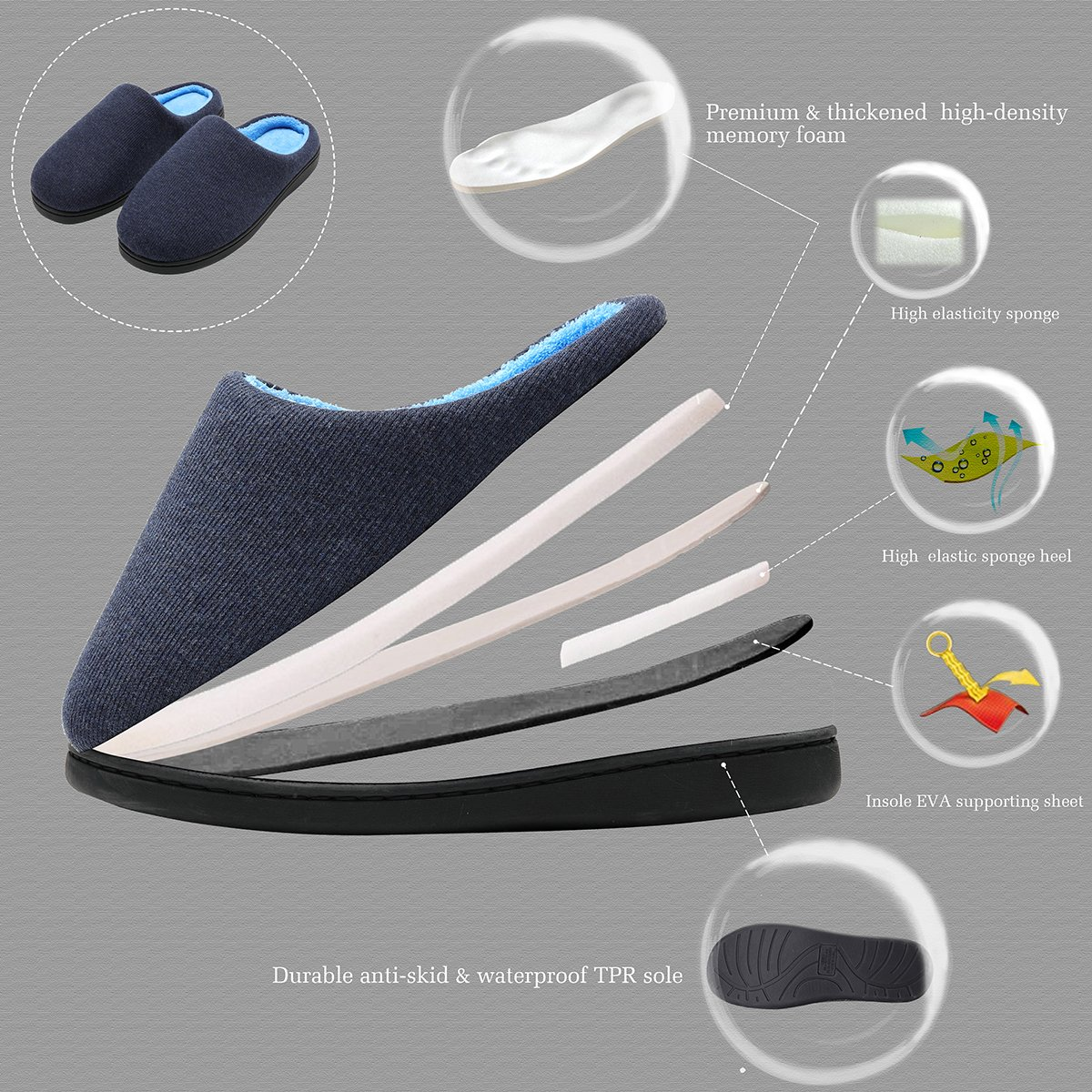Indoor Outdoor Slip On Shoes Harrms Mens House Slippers Memory Foam Anti-Slip Two-Tone Mules Clogs for Men