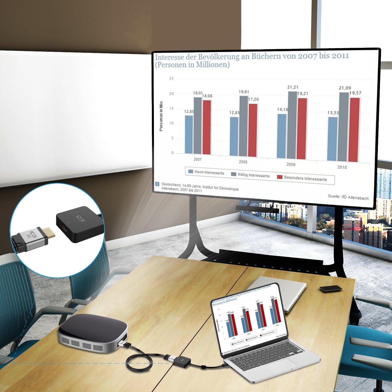 ICZI Adattatore da DisplayPort a HDMI Attivo Adattatore Convertitore DP su HDMI 2.0 Supporto 4K@60Hz