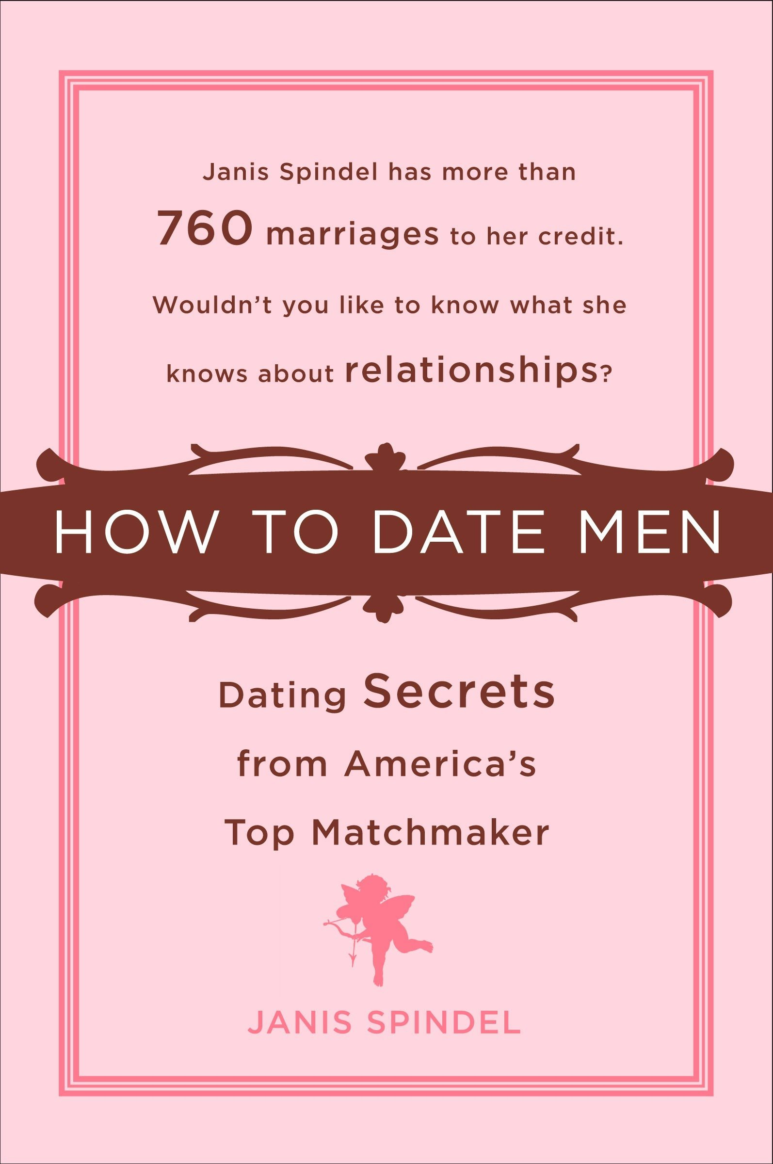Dating matchmaker quiz