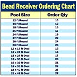 Blue Wave 48-Inch Bead Receiver for Above Ground